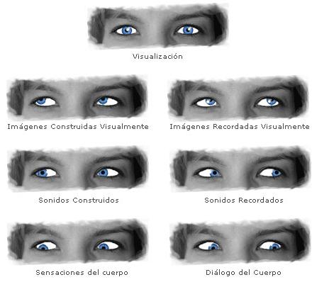 Las máscaras para la persona de la segunda barbilla